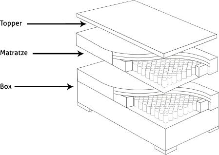 boxspringbetten in k ln kaufen bei inter bett. Black Bedroom Furniture Sets. Home Design Ideas